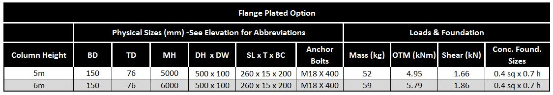 Flange-plated-table-Dart-mid-hinged-column