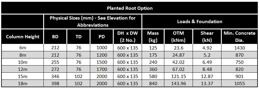 Planted-Root-Table-Derwent-Mid-hinged-Column