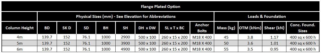 Flange-Plated-Table-Rota-Base-hinged-Column