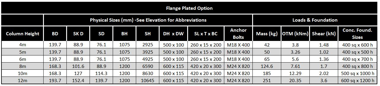 Flange-Plated-Table-Trent-Mid-Hinged-Column