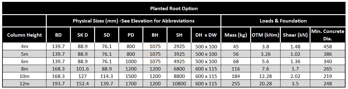 Planted-Root-Table-Trent-Mid-Hinged-Column
