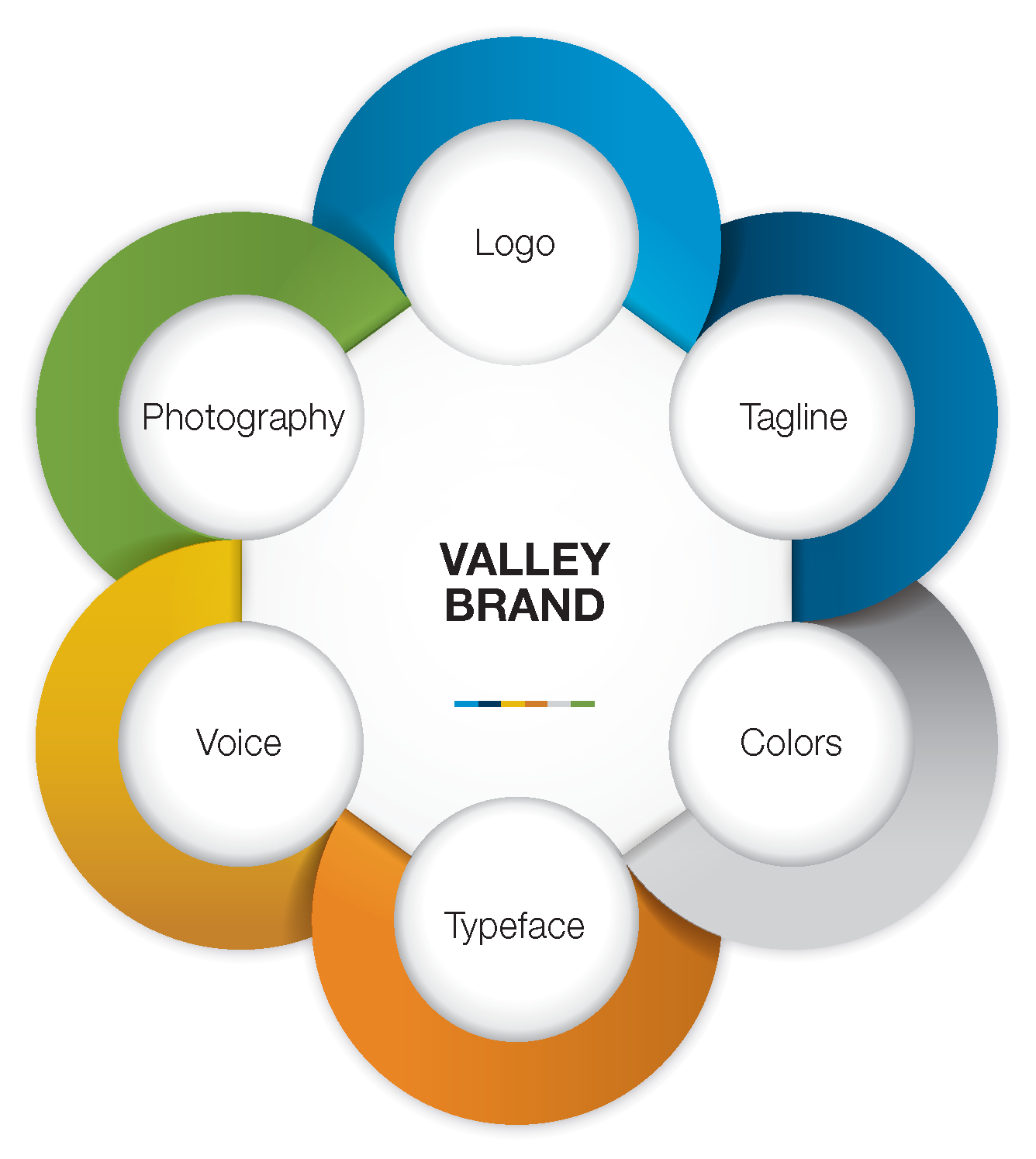 valley brand image
