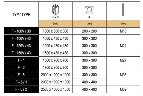 Concrete-Foundation-Chart