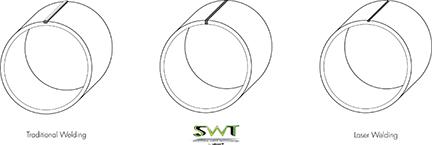 Verlichting-Conisch-Masten-SWT-3